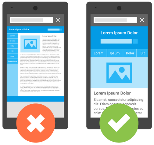 Responsive design in the wake of Google's mobile algorithm