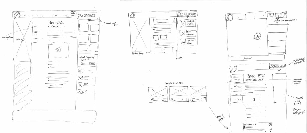 Preliminary wireframes for the Principia site