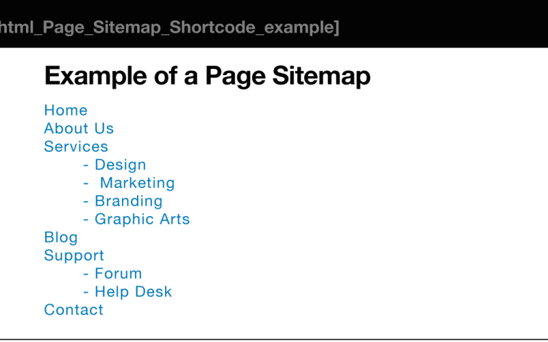 Example Of HTML Sitemap
